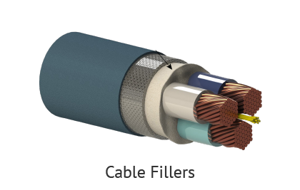 Cable filler